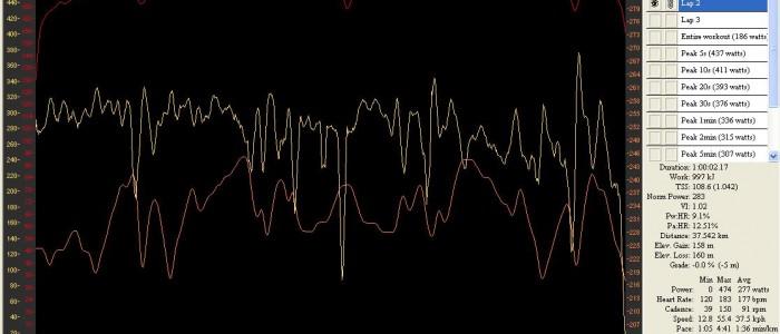 Transmisja mocy dzień podniu, czyli FTP 60 vs. FTP 60