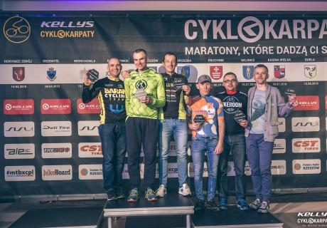 Marcin Reczyński – Klasyfikacja generalna GIGA Cyklokarpaty 2018 – 1 miejsce M40